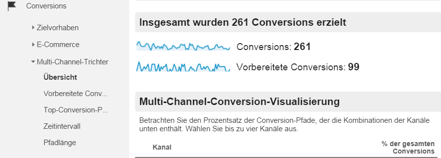 Google Analytics - Multi-Channel-Trichter
